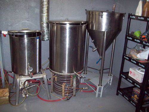 Home Sweet Homebrewing System