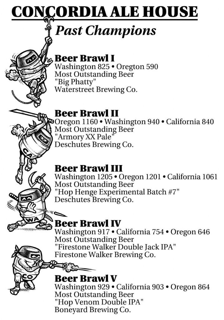 Concordia Ale House Beer Brawl past champions