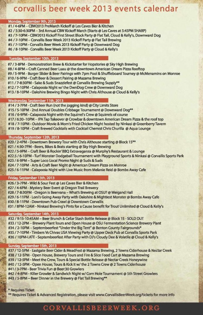2013 Corvallis Beer Week Event List