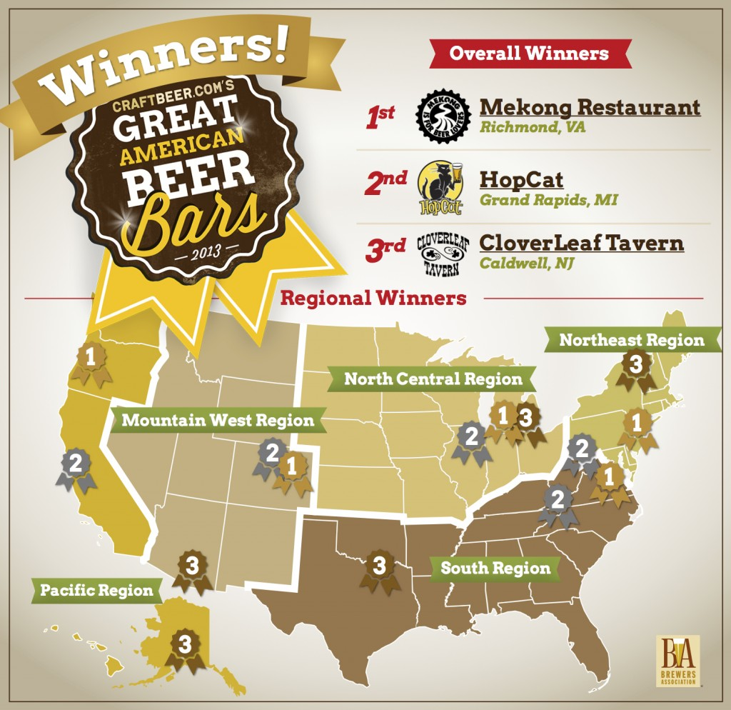 2013 Great American Beer Bars Winners