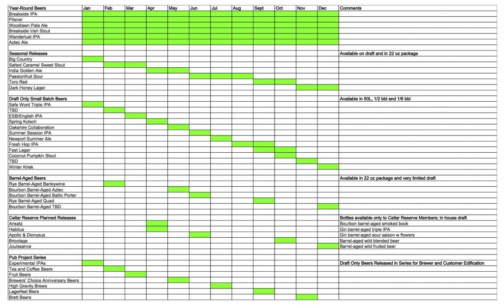 2014 Breakside Brand Availability Calendar