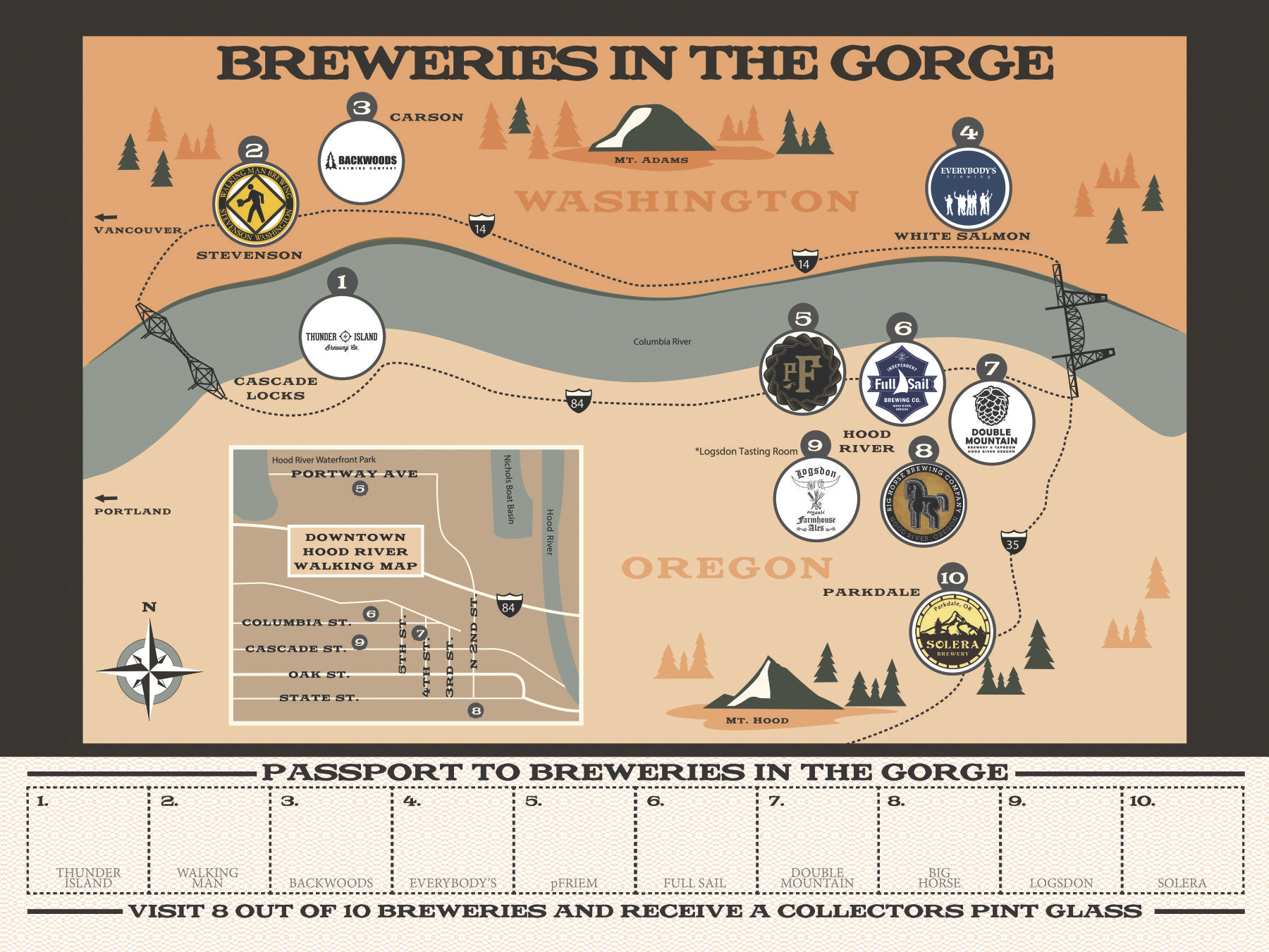 Columbia Gorge Breweries Form Breweries In The Gorge