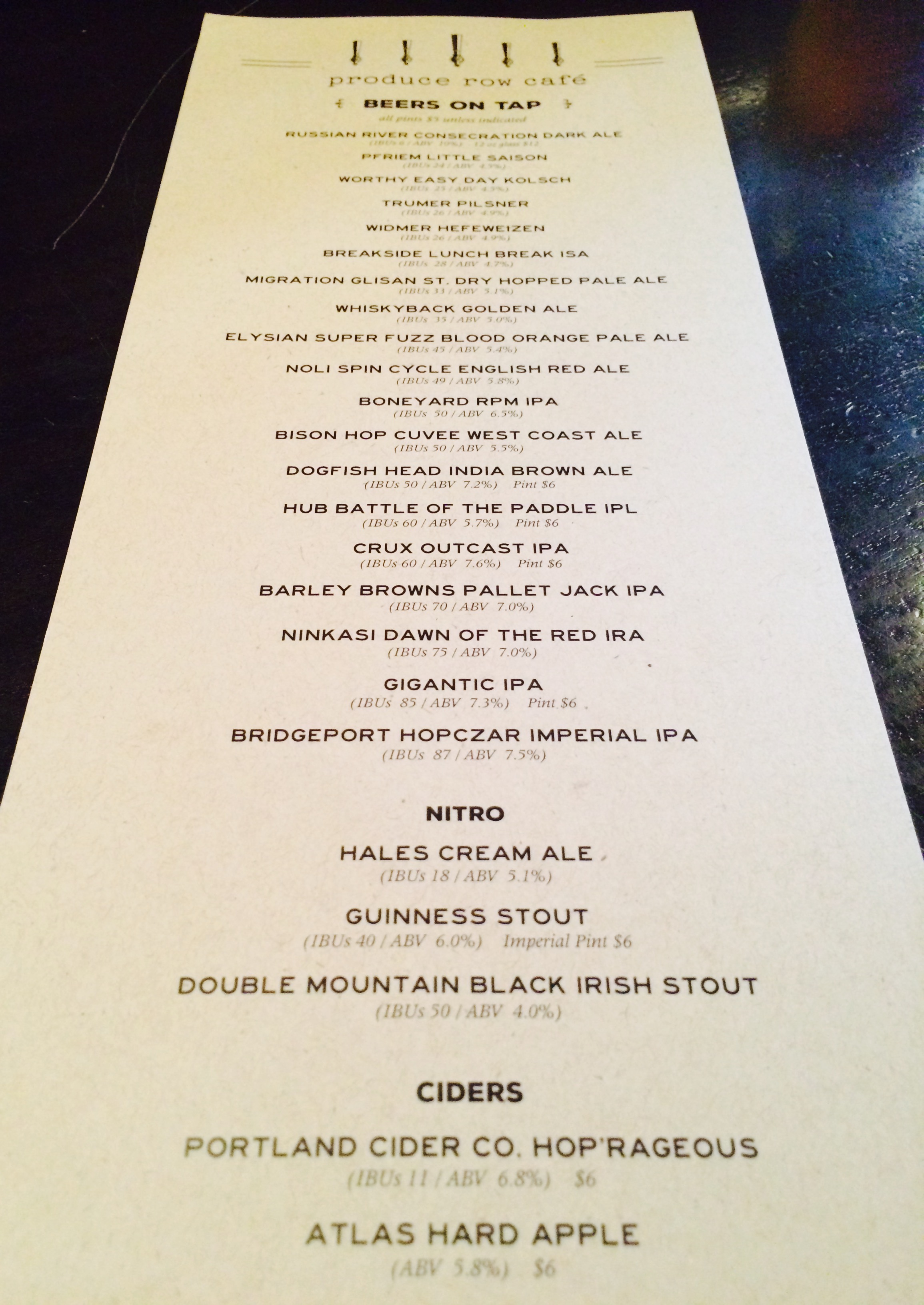 Reopening Night Beer Menu at Produce Row Cafe