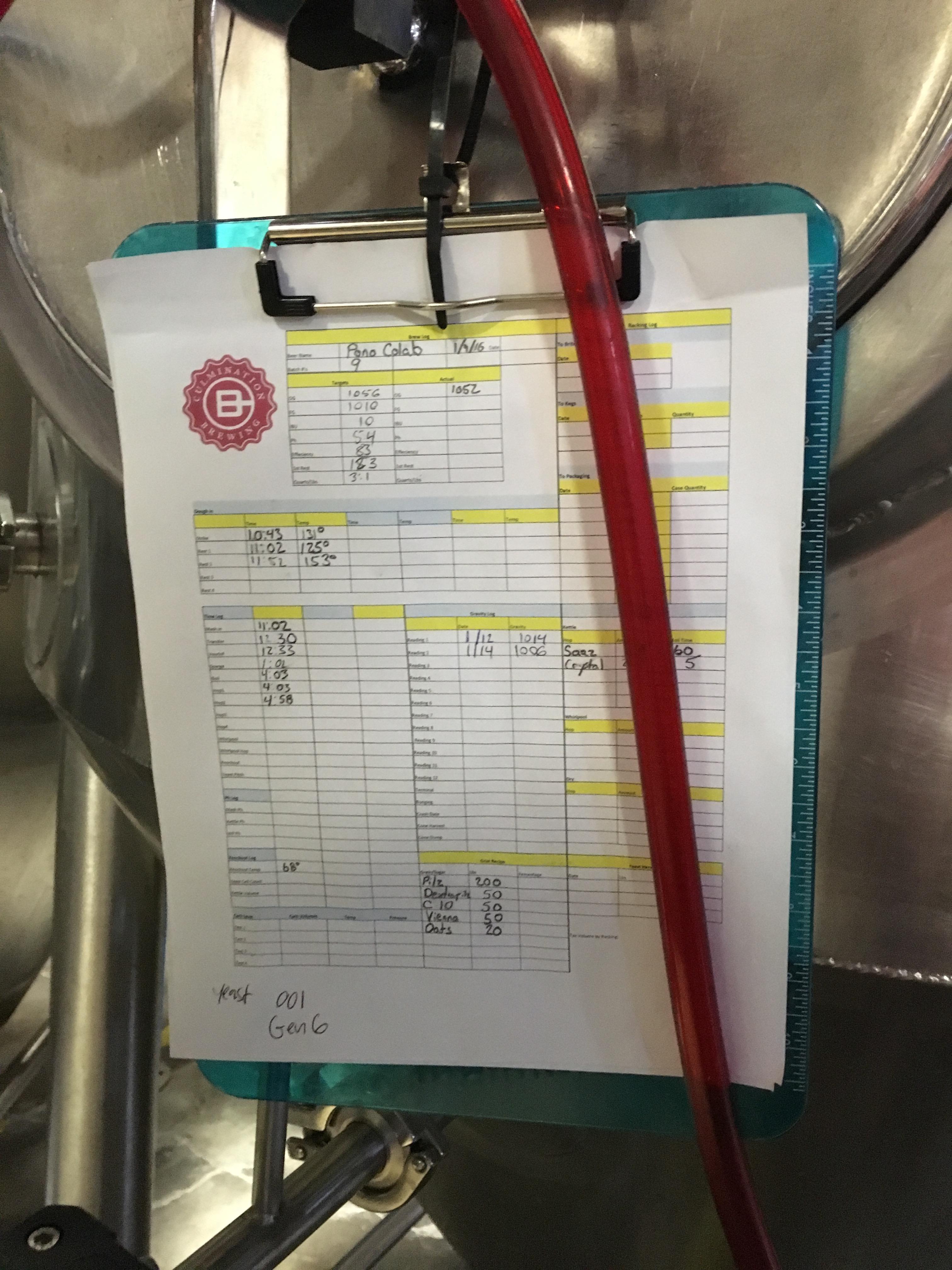 Pono Brewing Toasted Coconut Cream Ale notes at Culmination Brewing