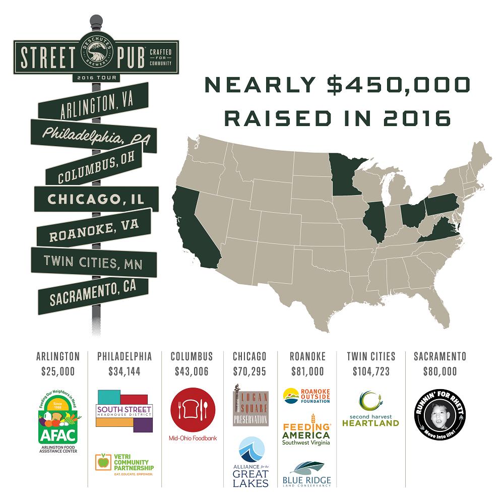 deschutes-brewery-street-pub-infographic-2016
