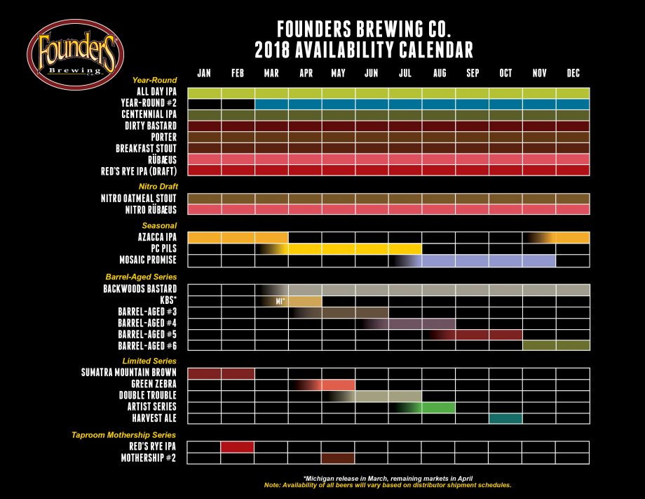 Founders Brewing Announces Its 2018 Beer Release Calendar 6454019e676d4