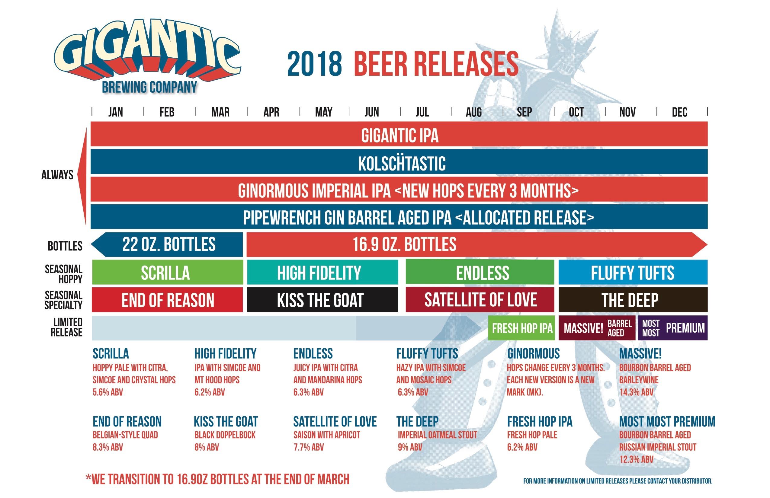 Gigantic Brewing 2018 Beer Release Calendar