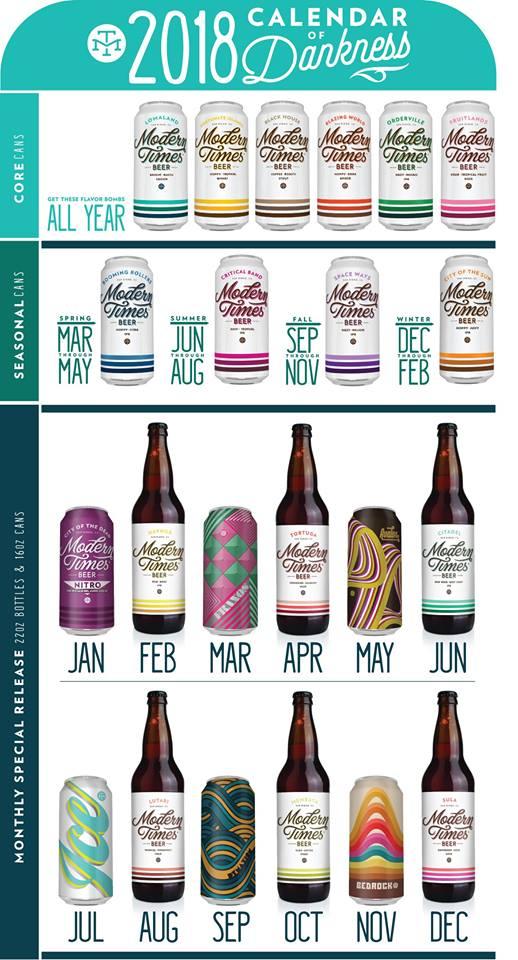 Modern Times Beer 2018 Beer Release Calendar