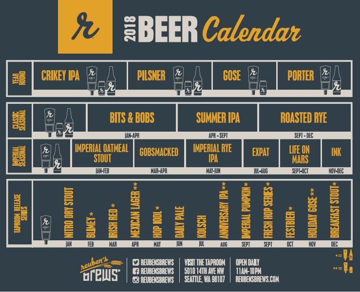Reuben's Brews 2018 Beer Release Calendar