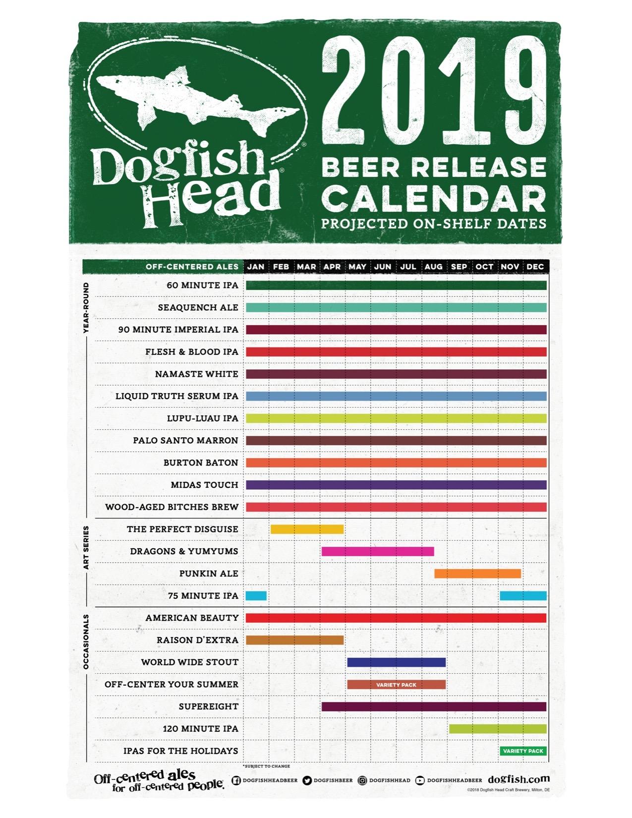 2019 Dogfish Beer Release Calendar