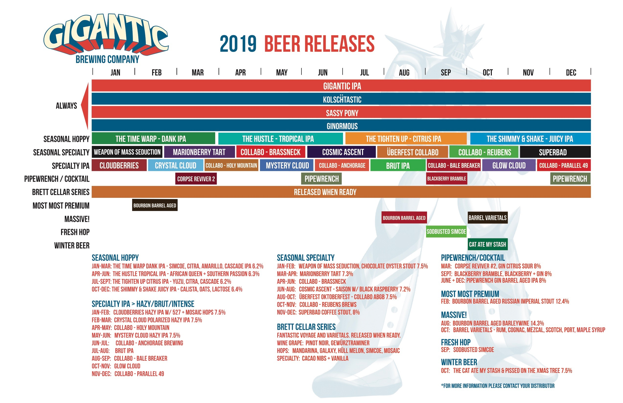Gigantic Brewing 2019 Beer Release Calendar