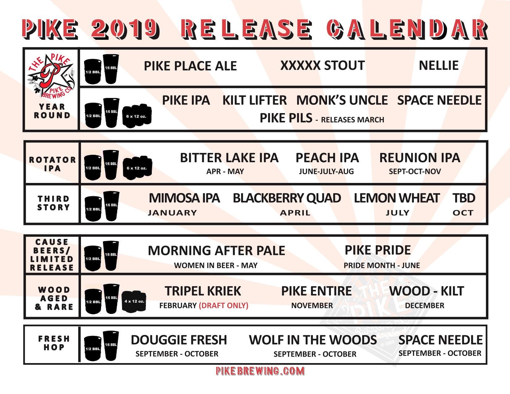 Pike 2019 Release Calendar