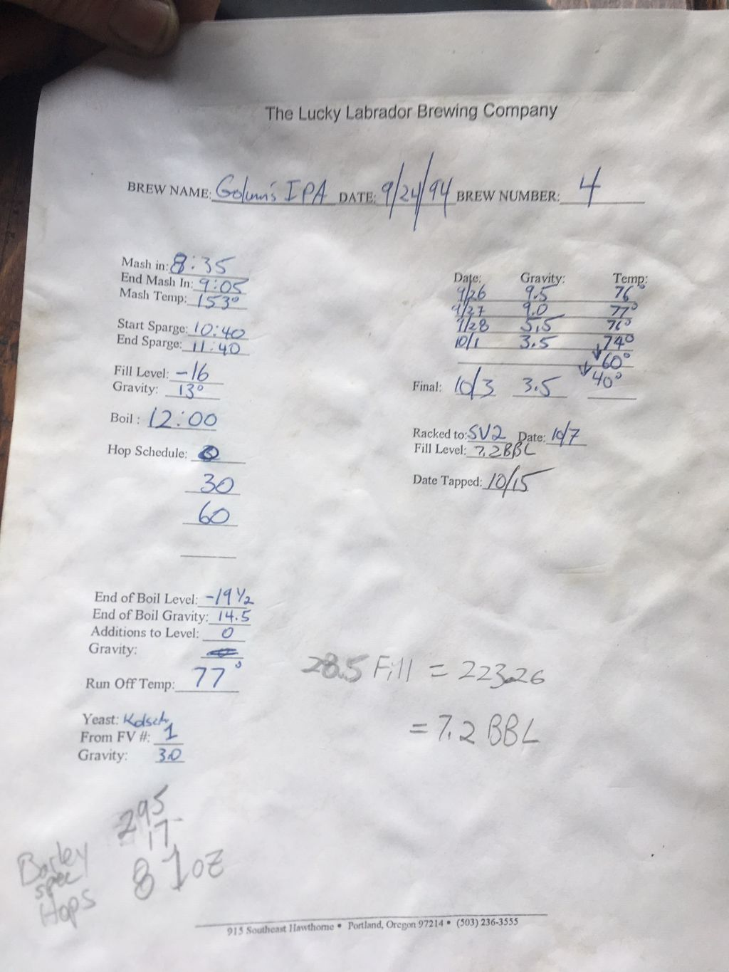 The brew sheet for Golum's IPA, the first IPA brewed at Lucky Lab in 1994. (FoystonFoto)
