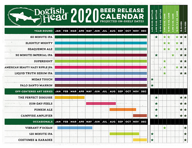 Dogfish Head Craft Brewery National Beer Release Calendar 2020