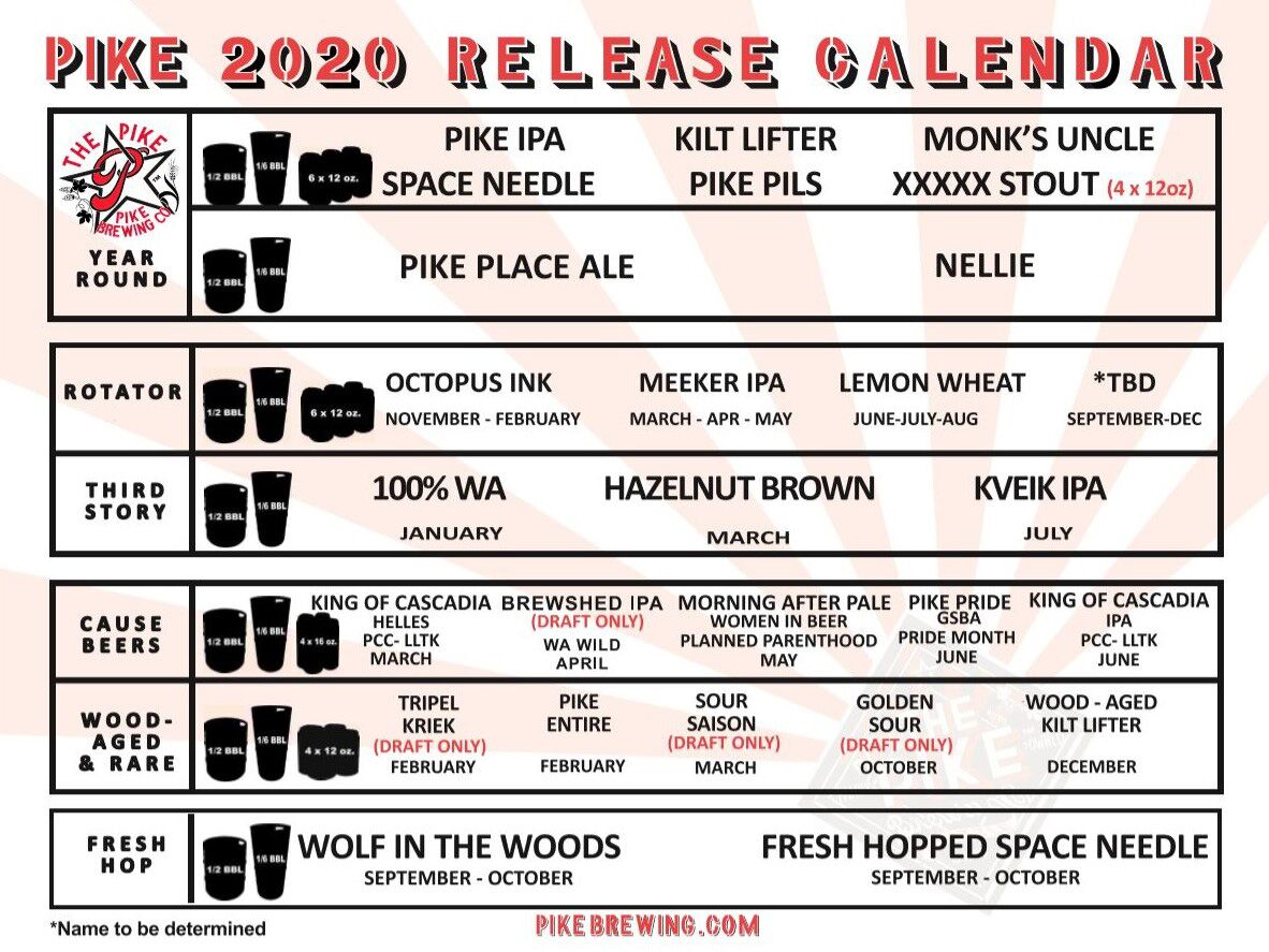Pike Brewing 2020 Beer Release Calendar