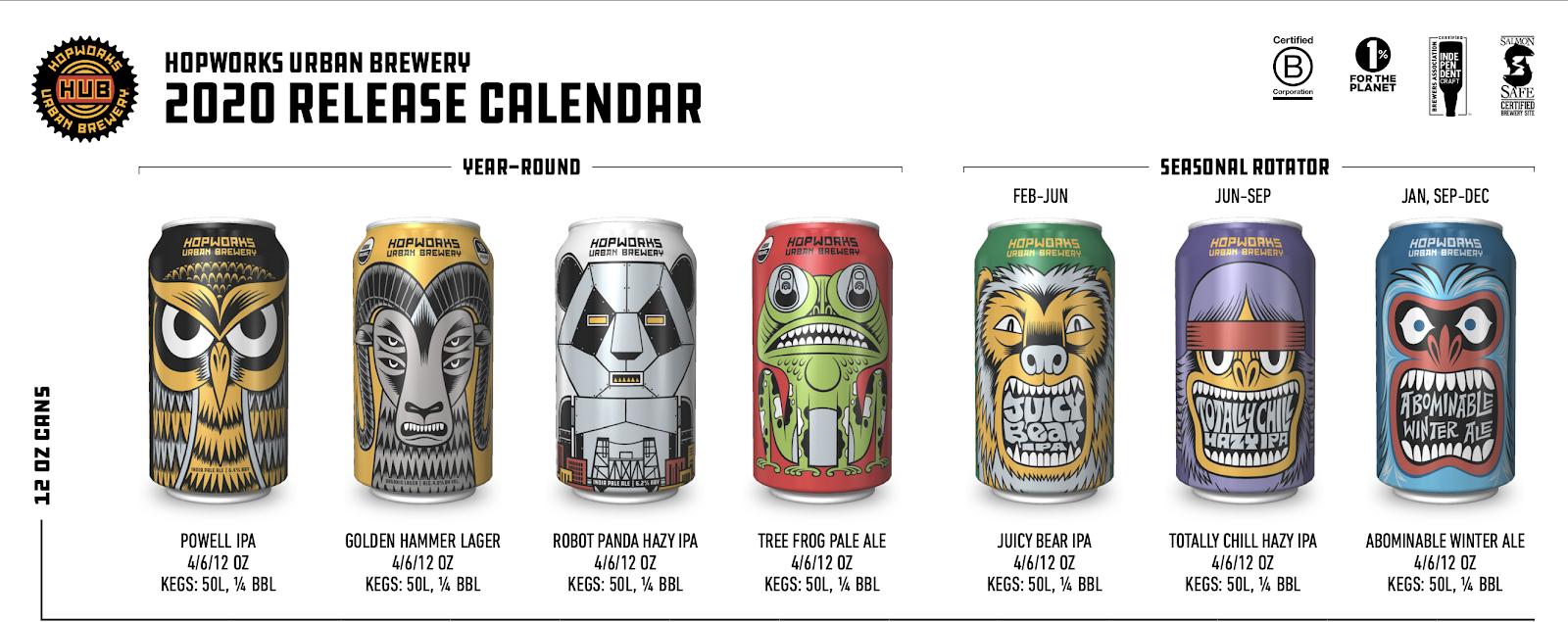 Hopworks Urban Brewery 2020 Beer Release Calendar