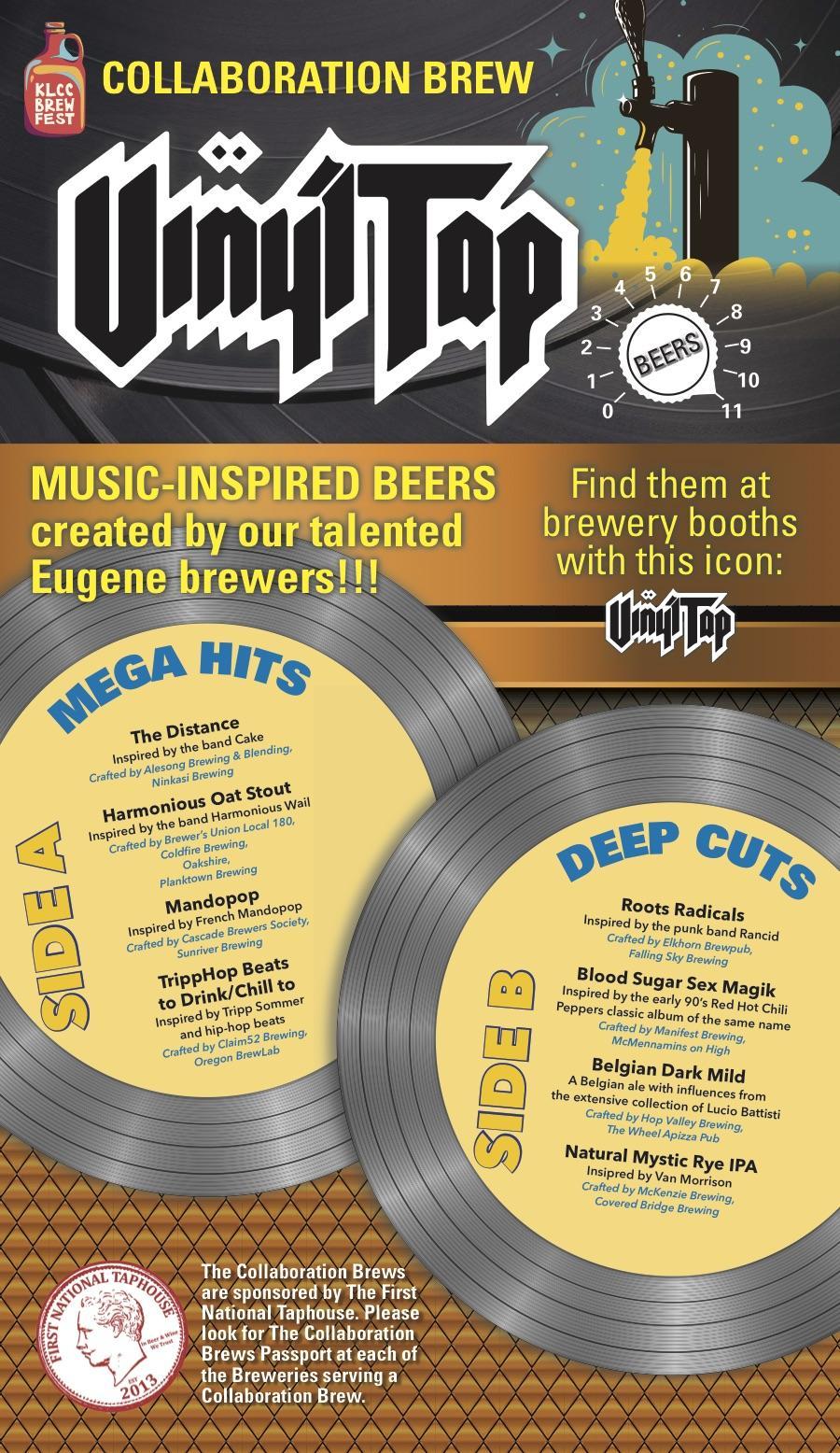 KLCC Brew Fest Vinyl Tap 2020