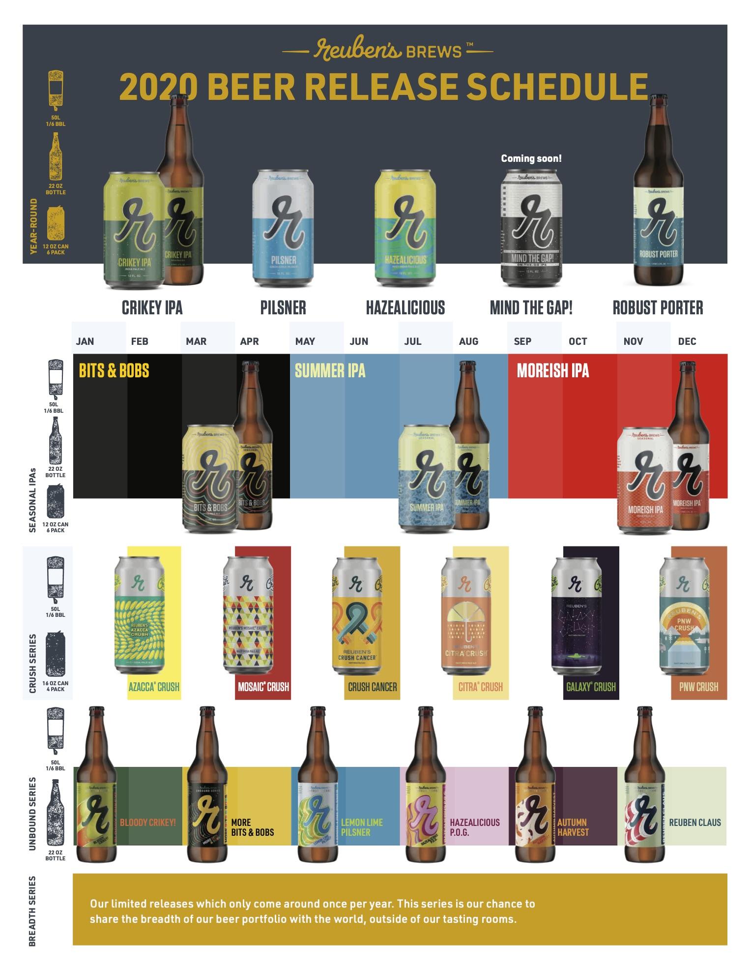 Reuben's Brews 2020 Beer Release Calendar