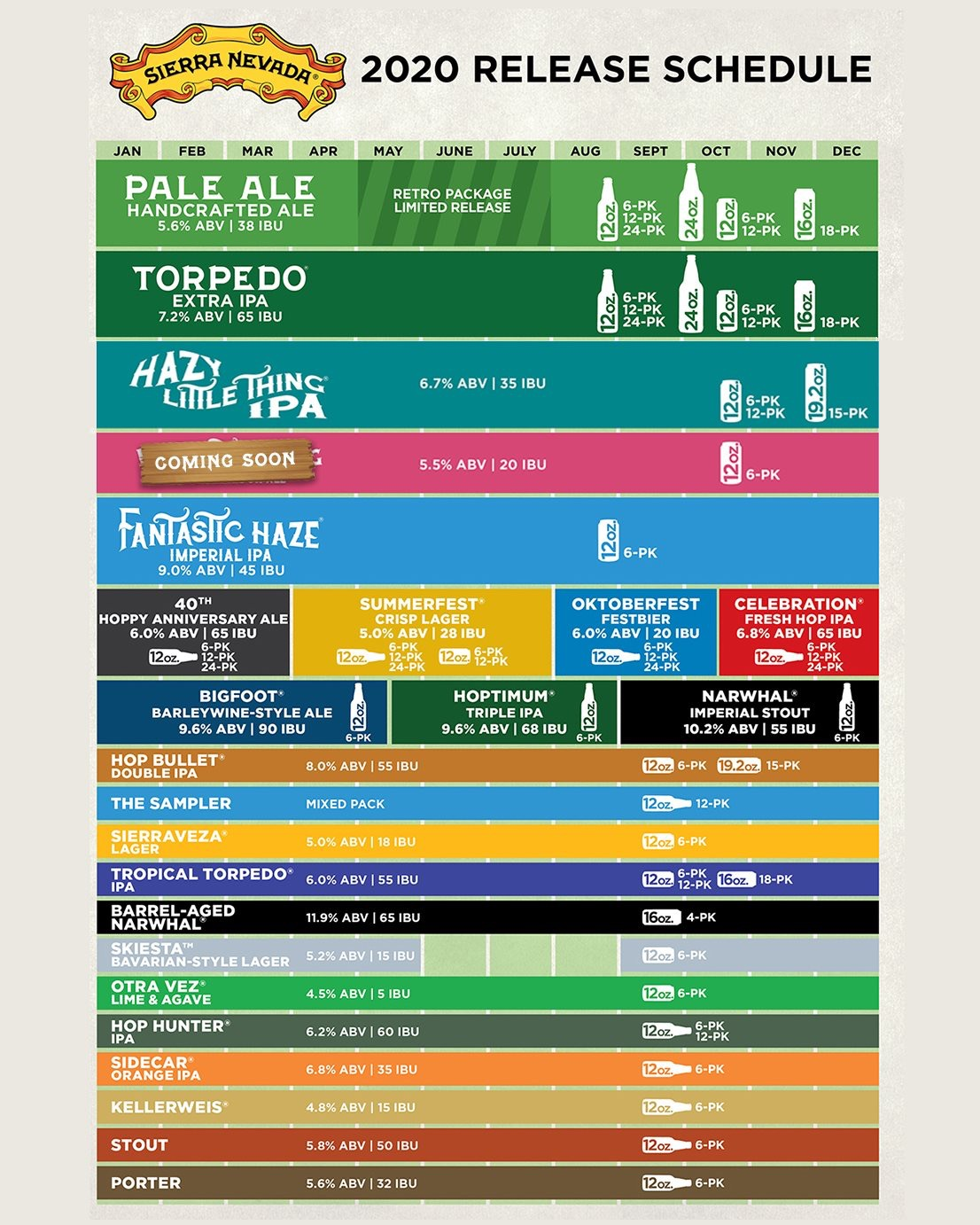 Sierra Nevada Brewing 2020 Beer Release Calendar