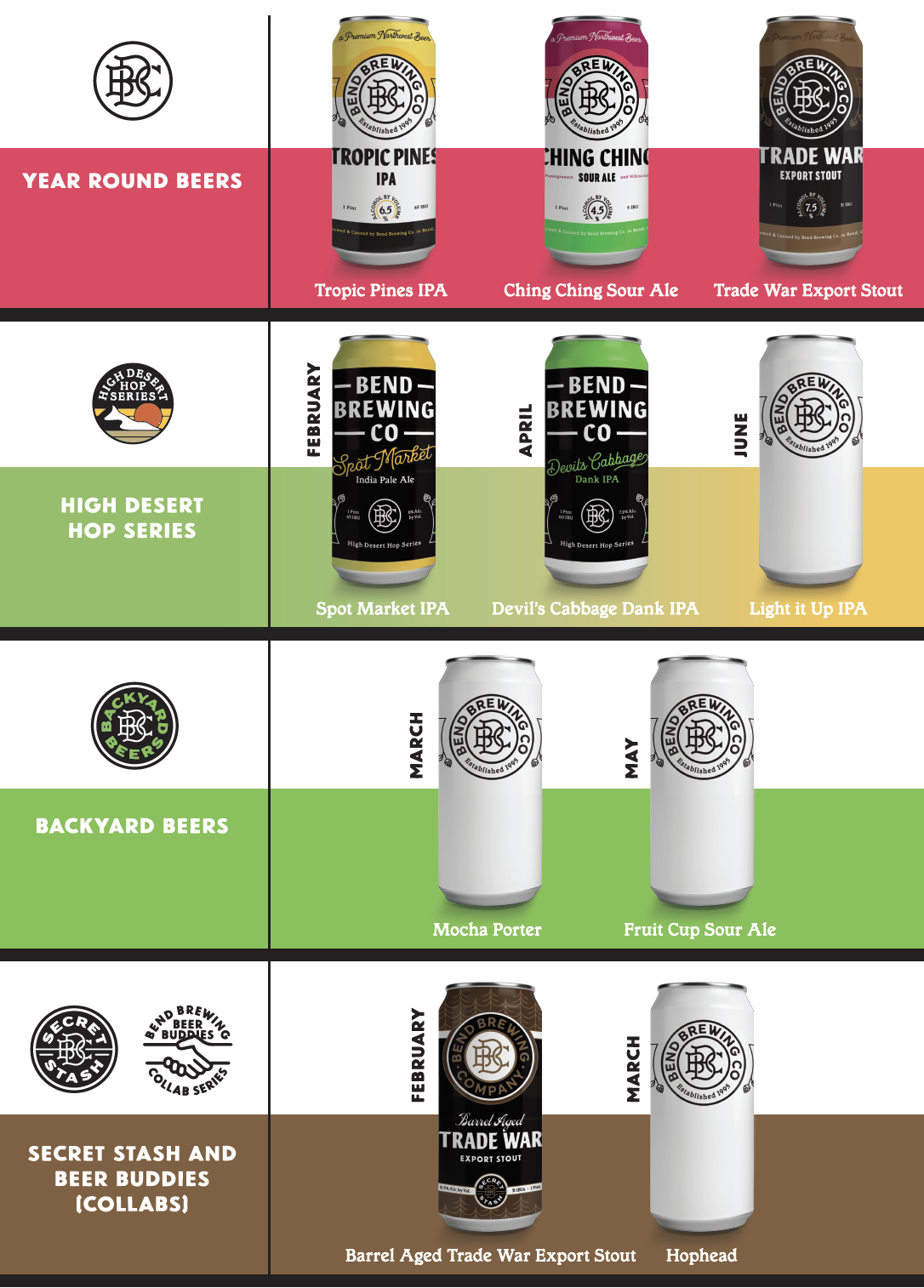 Bend Brewing Co. 2020 Canned Beer Release Calendar