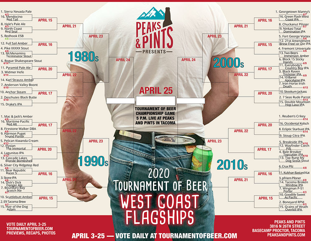 Peaks and Pints 4th Annual Tournament of Beer - West Coast IPA