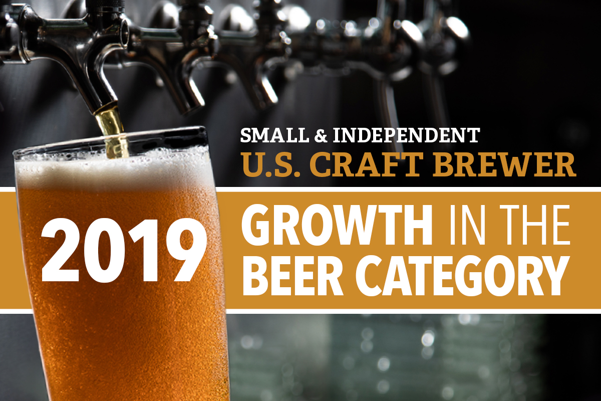 Brewers Association 2019 U.S. Craft Brewer Growth in the Beer Category