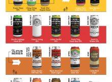 Bend Brewing Co. 2021 Beer Release Calendar