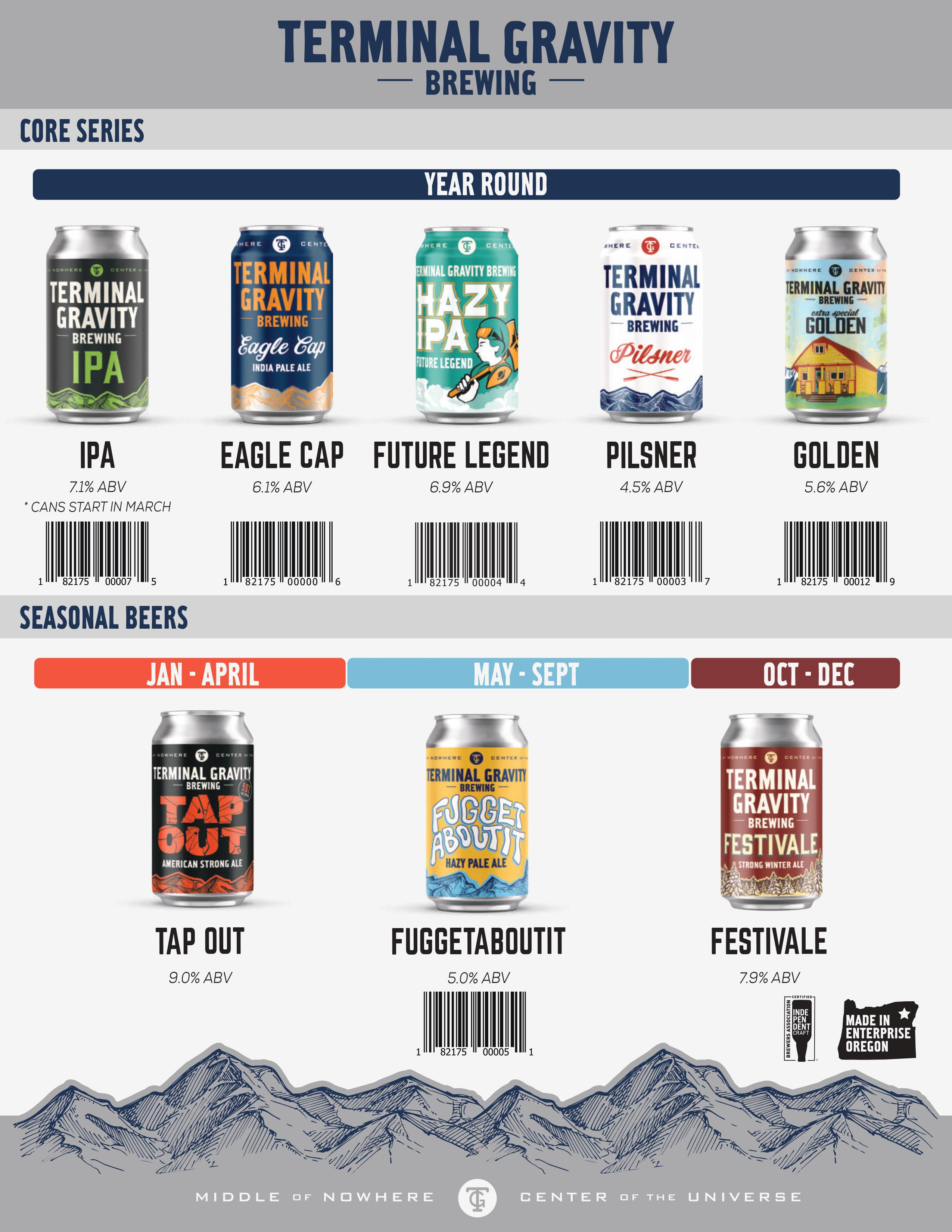 Terminal Gravity 2021 Beer Release Calendar