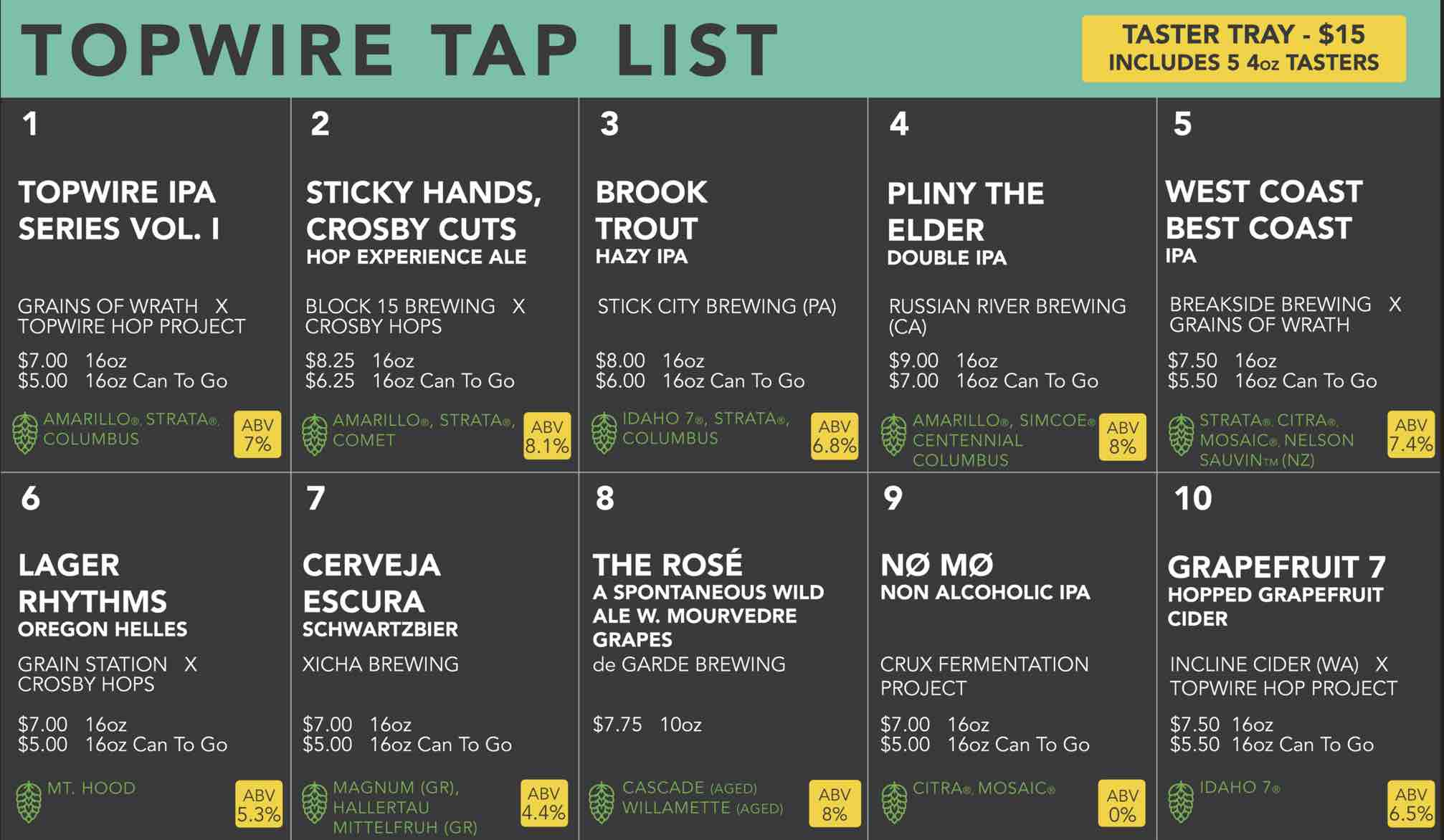 Opening day tap list at TopWire Hop Project.